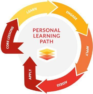 LMS learning path