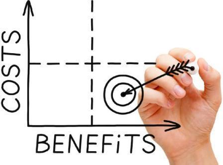 e-learning cost and benefits